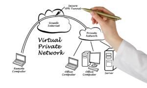 accesso VPN da remoto